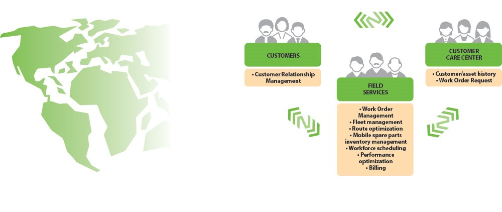 http://banyantree-africa.com/wp-content/uploads/2016/12/customer-care.jpg